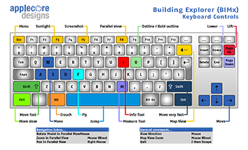 printable keyboard with the BIMx controls BimX Sample Files