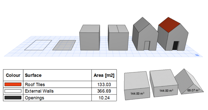 Archicad conceptual modelling