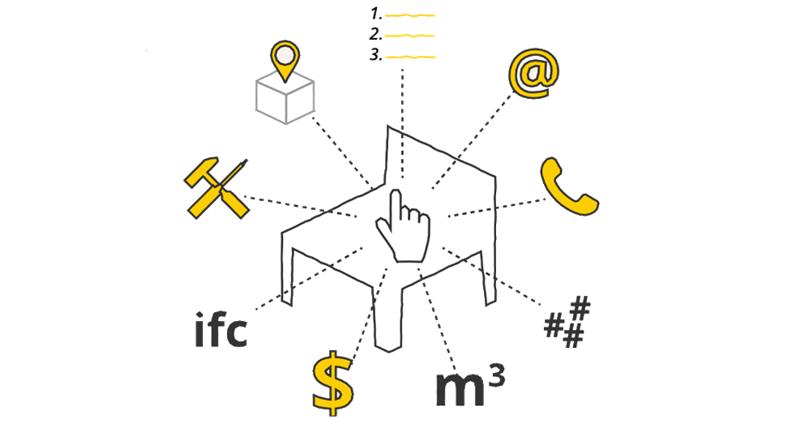 Archicad element information