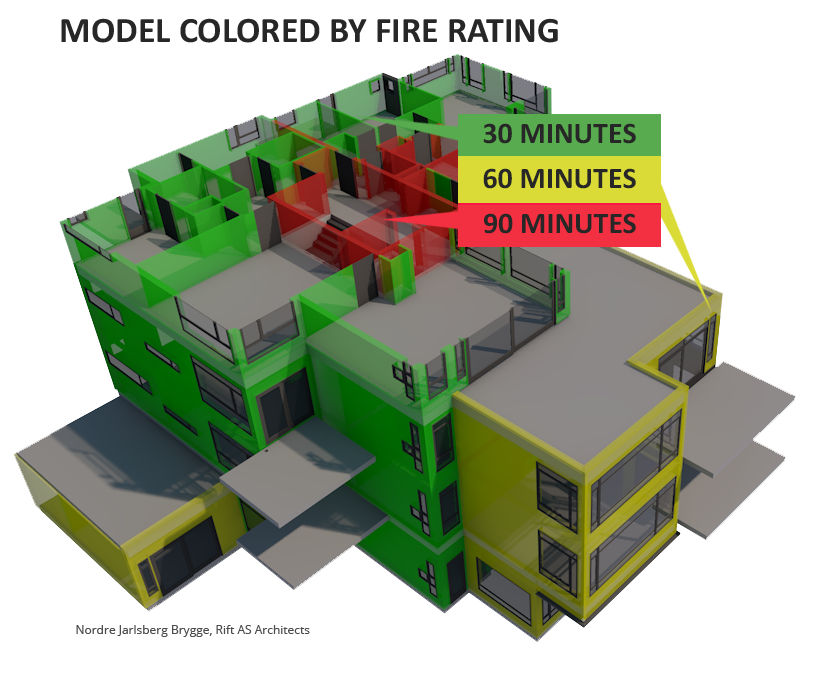 ArchiCAD 20 data - fire rating model
