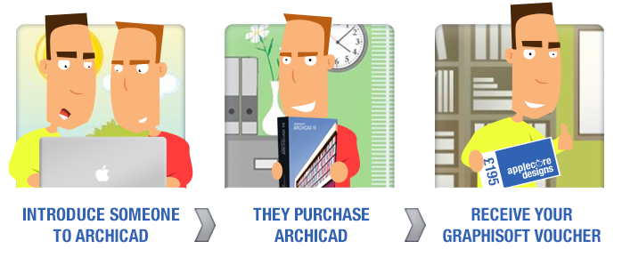 introducer process for the ArchiCAD introduction reward