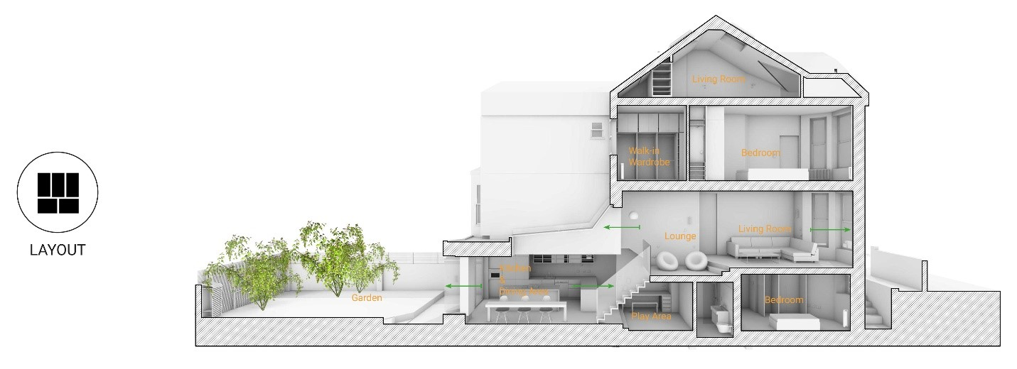 Scenario House Layout