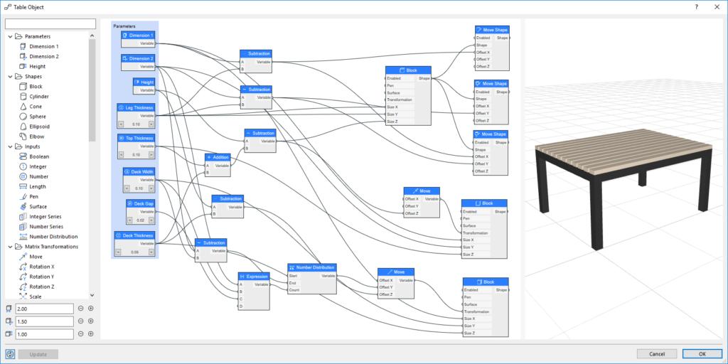 PARAM-O and Algorithmic Design